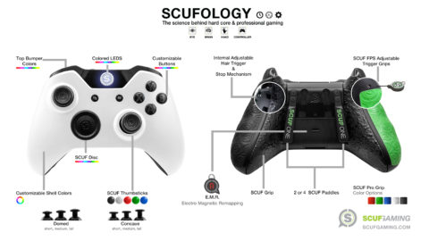 scuf_features